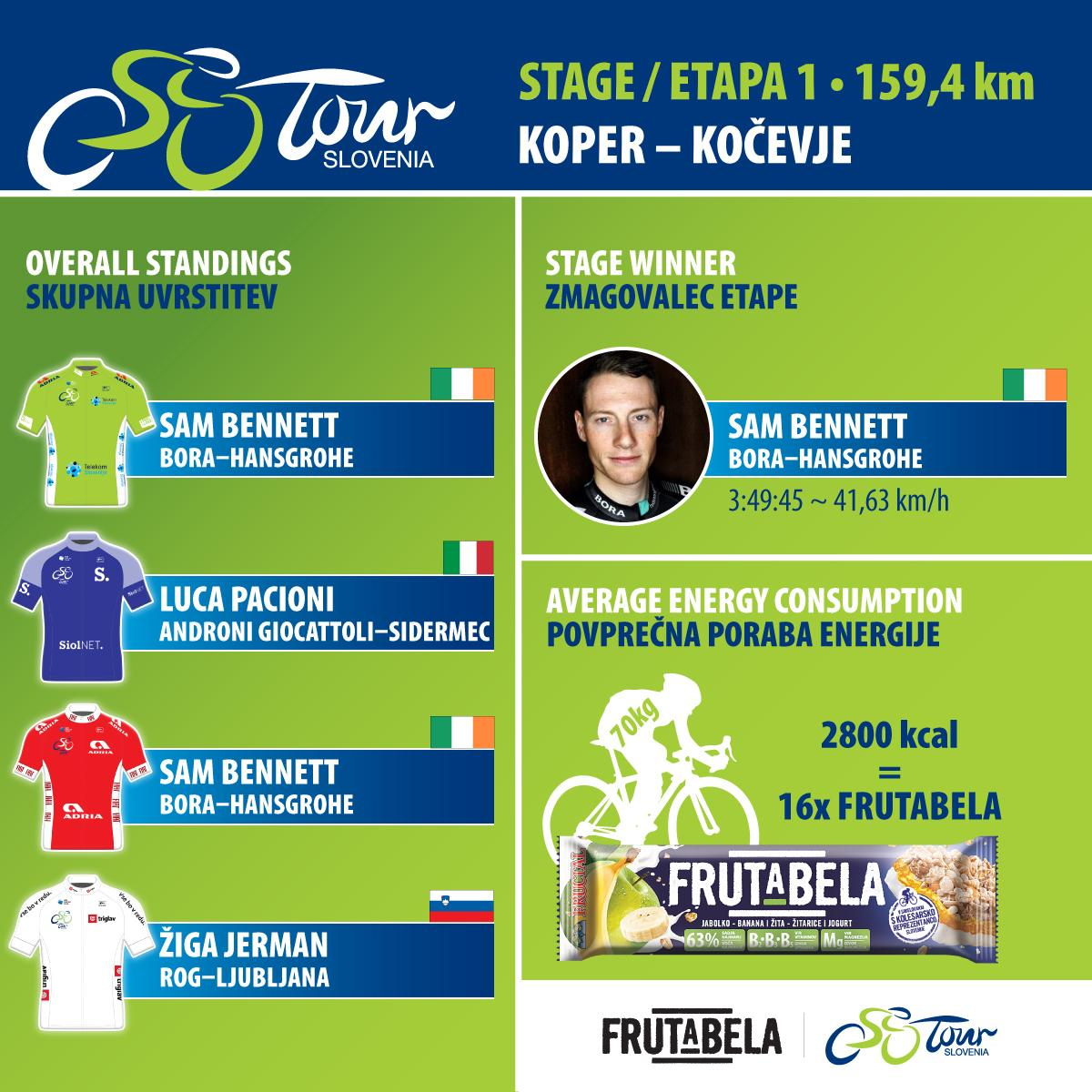 01-tourofslovenia